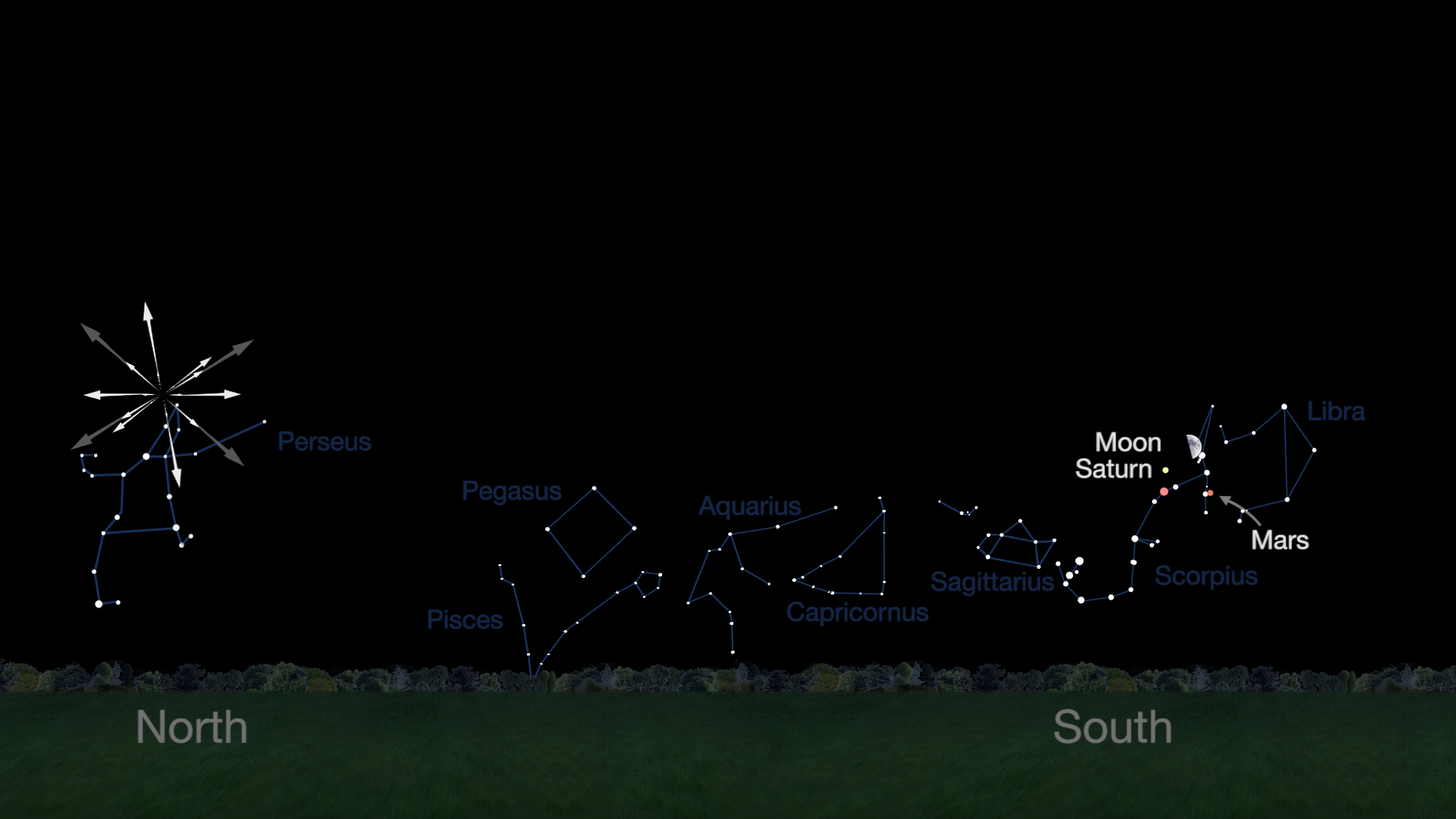 Lots to see: Look north for meteors; south for planets and the moon. – Image: NASA