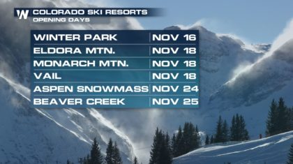 Ski Season Kicks off in Colorado