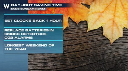 Daylight Saving Time Ends Sunday Morning