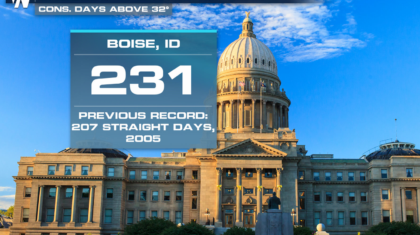Record Growing Season in Boise Continues