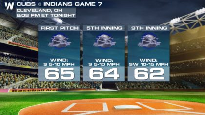 World Series Weather Game 7 - Warm again!