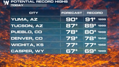 Another Day of Record Heat in the West