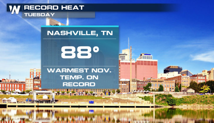 All Time Record Highs For November As Heat Continues