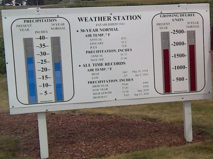 New All Time Yearly Precipitation Record In Minnesota