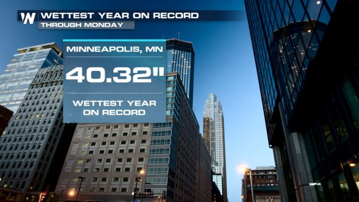 2016 is the Wettest Year on Record in Minneapolis