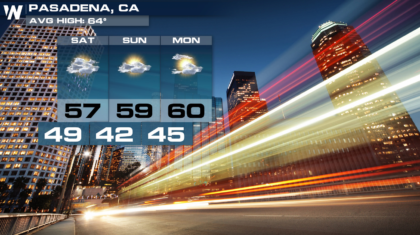 Cool and Dry for the Rose Parade Monday