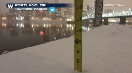 Portland, OR– Not Your Average Winter