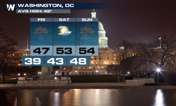 Inauguration Forecast - Chance For Showers in D.C.
