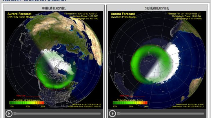 products minute aurora forecast
