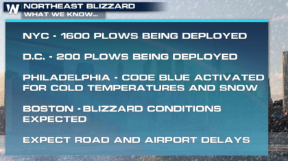 Blizzard Warnings in the Northeast, Includes New York City