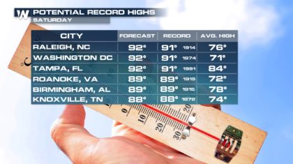 Record Warmth Builds in The East