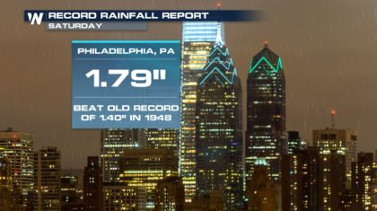 A Record Day Across The East