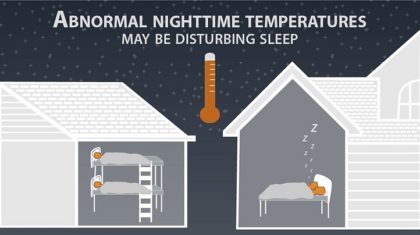 Climbing Temperatures Are Keeping People Awake at Night