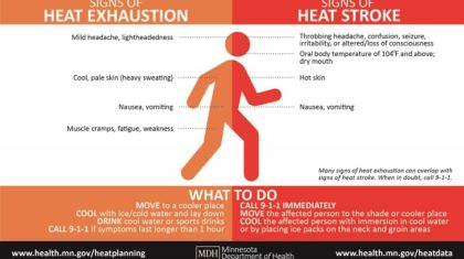 Health Officials Build A Heat Toolkit to Brace For Extreme Heatwaves