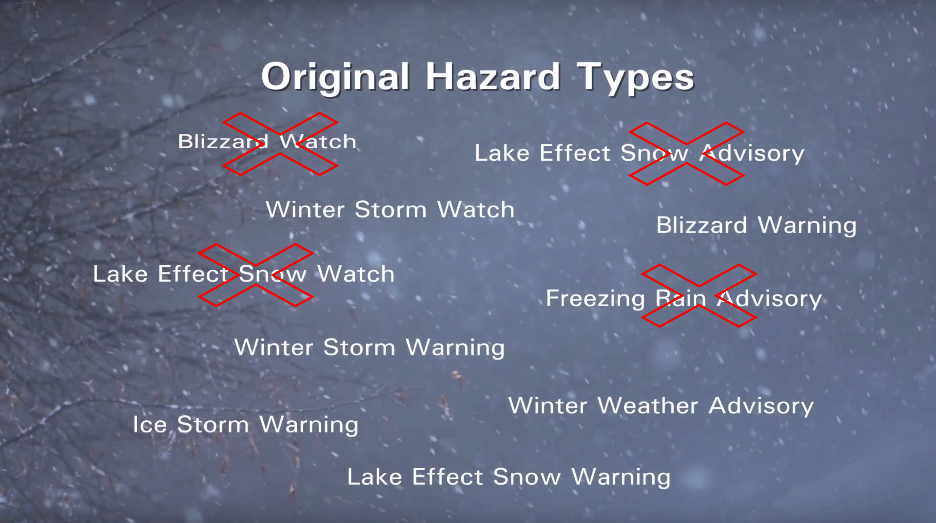 NWS Changes Winter Weather Messaging