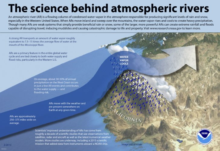 NOAA Launches 'Atmospheric River' Project in San Francisco Bay Area