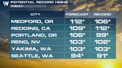 Record Highs in the West, Steamy in Florida