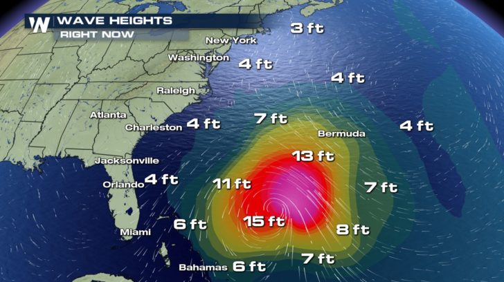 Wave Heights Nearby Jose As Of Friday Afternoon This Will Be One Of The Concerns Along The U S East Coast Beaches