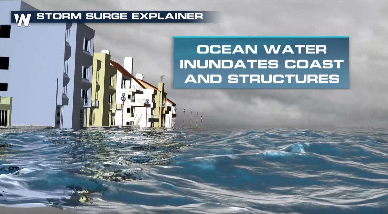 what is storm surge