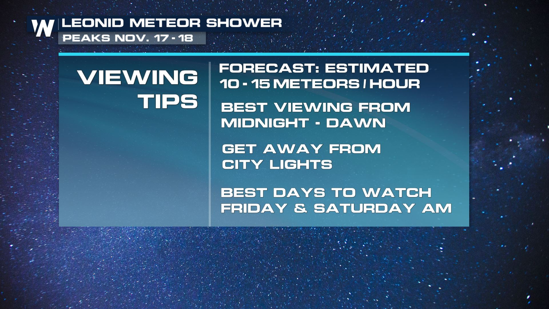 Look to The Sky! Meteor Shower Peaking Right Now