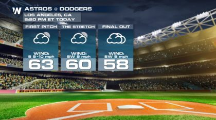 World Series: 60-Degree Weather, Drizzle Possible