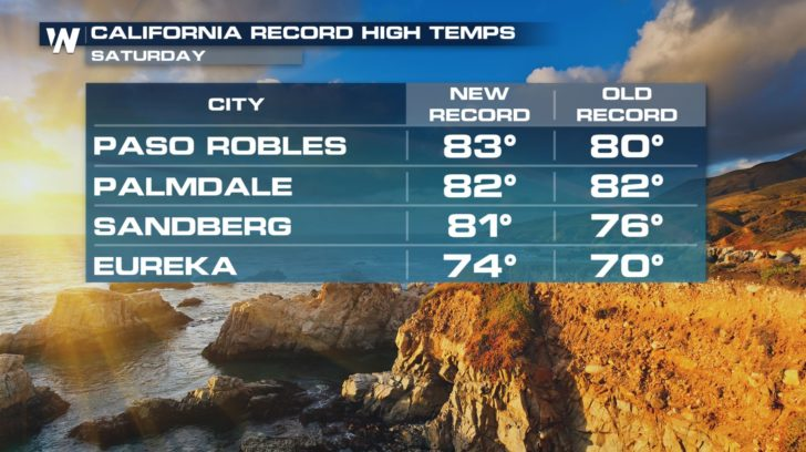 When Will The West Cool Down Weathernation