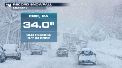 Erie, PA Under Snow Emergency
