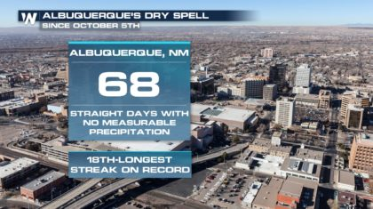 Dry Spell Continues for Albuquerque