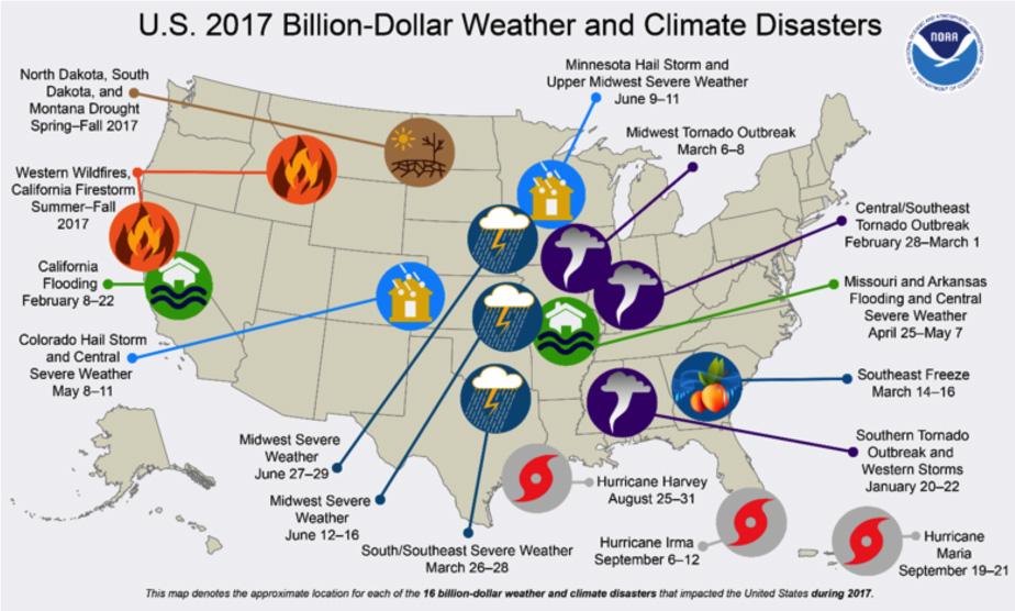 2017 Historic US BillionDollar Weather and Climate Disasters