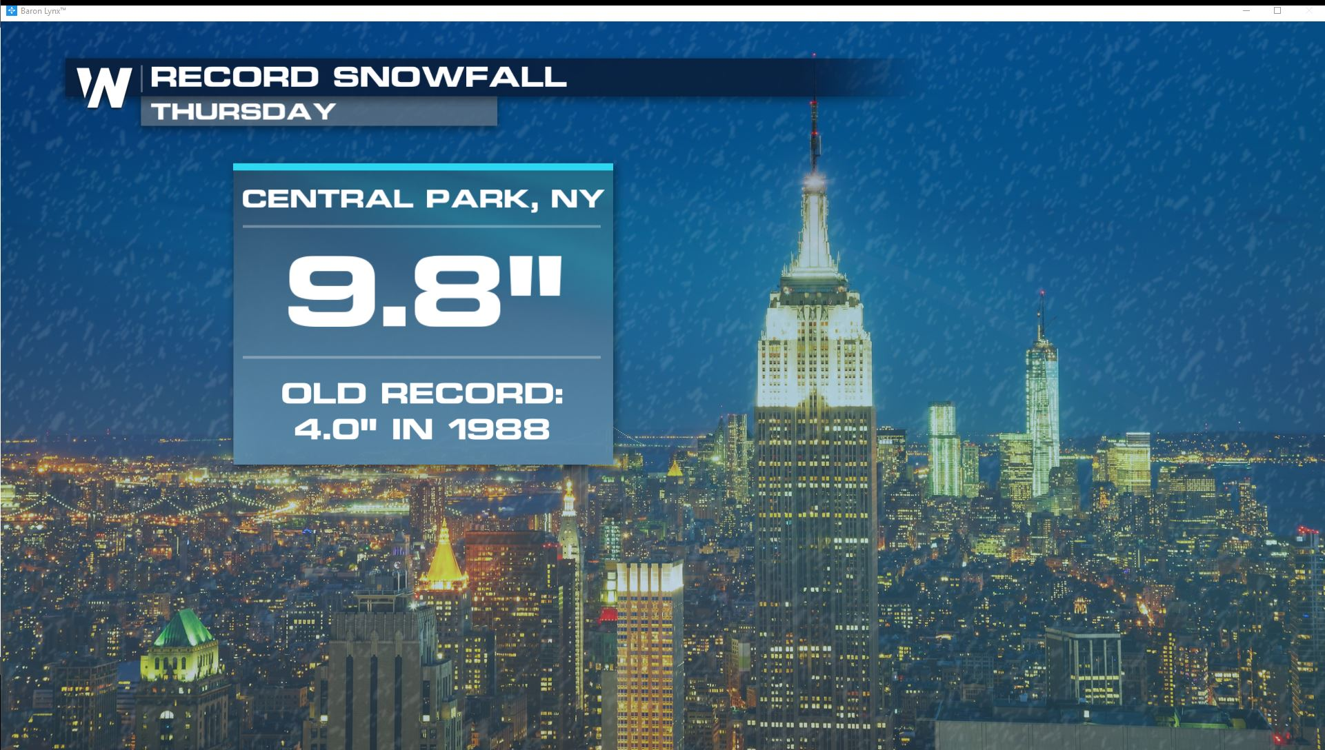 By The Numbers: Recapping The East Snow