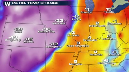 Much of the Country Experiences Sharp Temperature Drop
