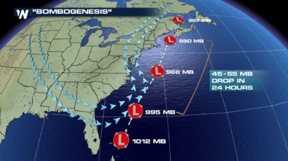 BOMBOGENESIS: When a Surface Low