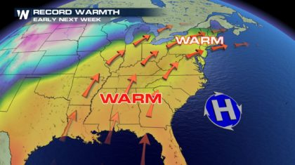 Major Warm-Up for the East