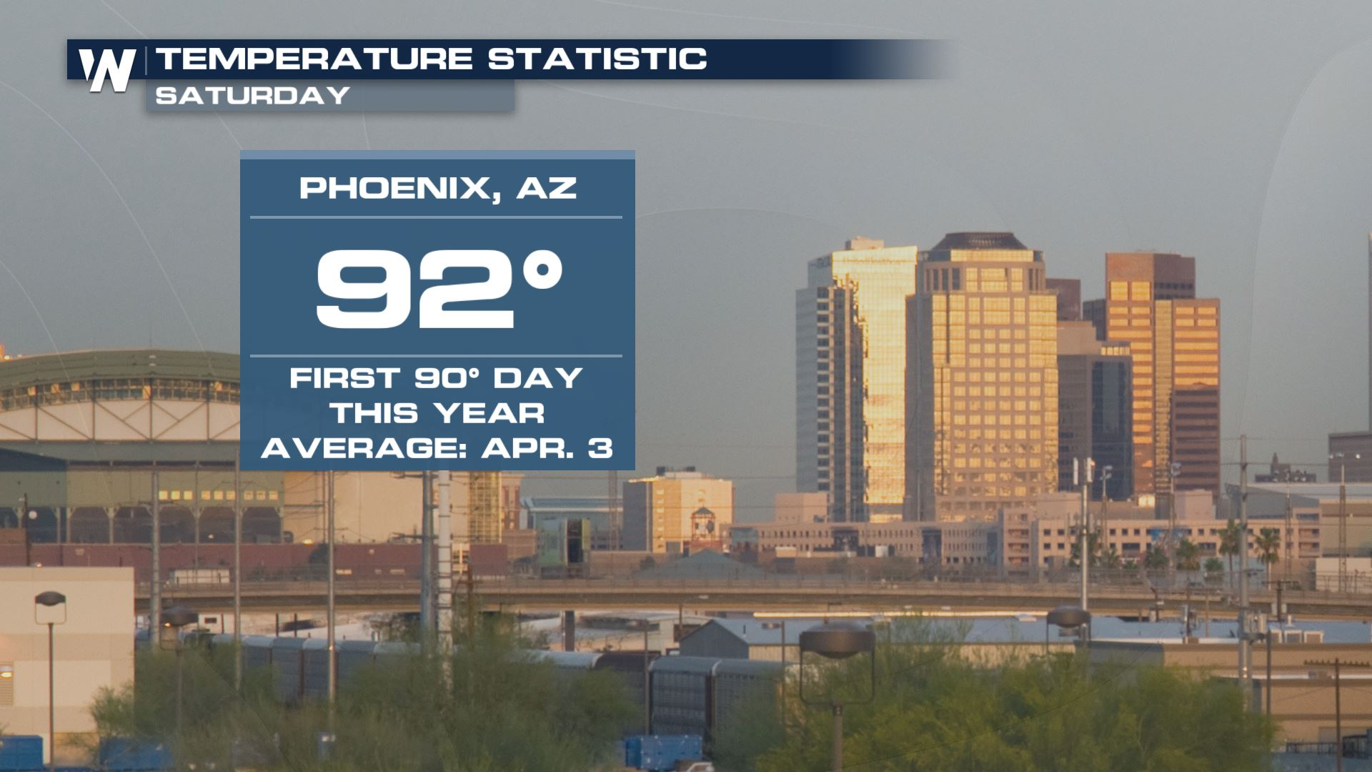 So Begin Phoenix's 90° Days