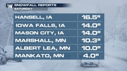 Heavy Snow Blankets North Dakota to North Carolina