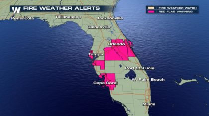 Fire Risk for Florida