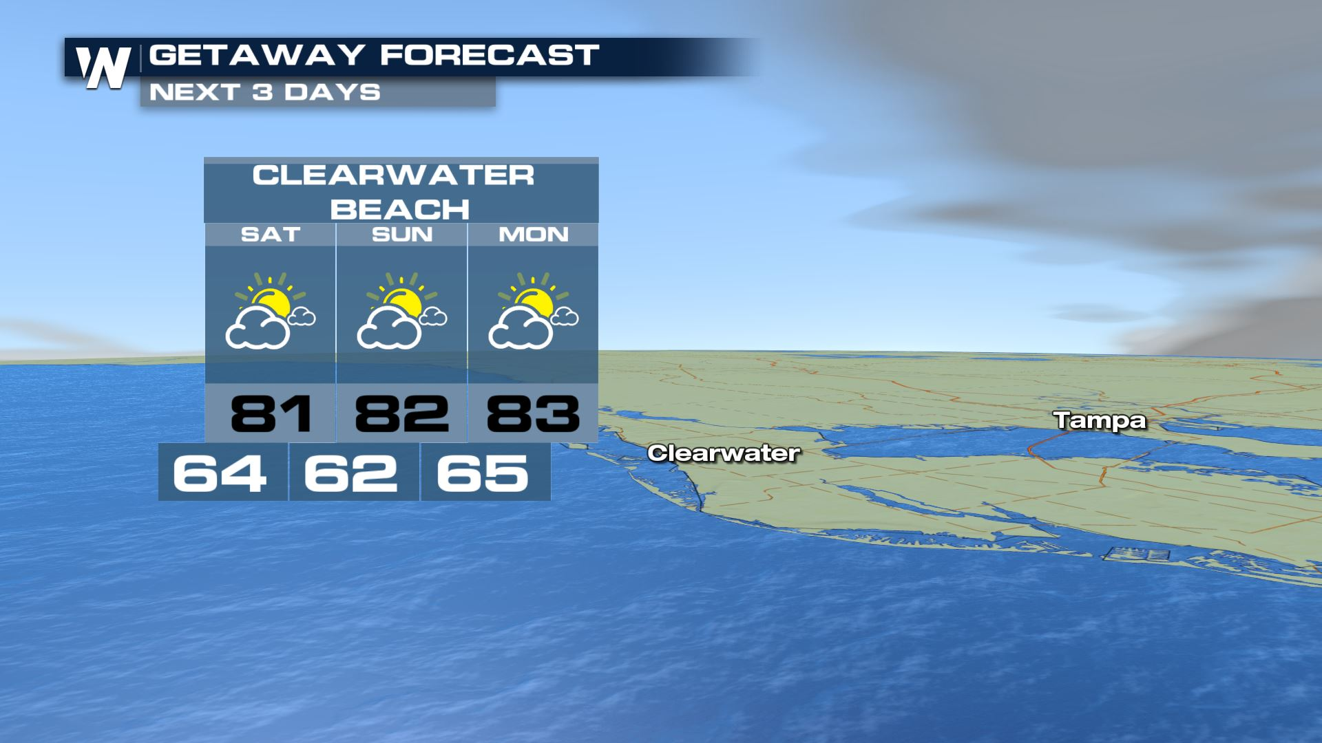 Florida Beach Forecasts
