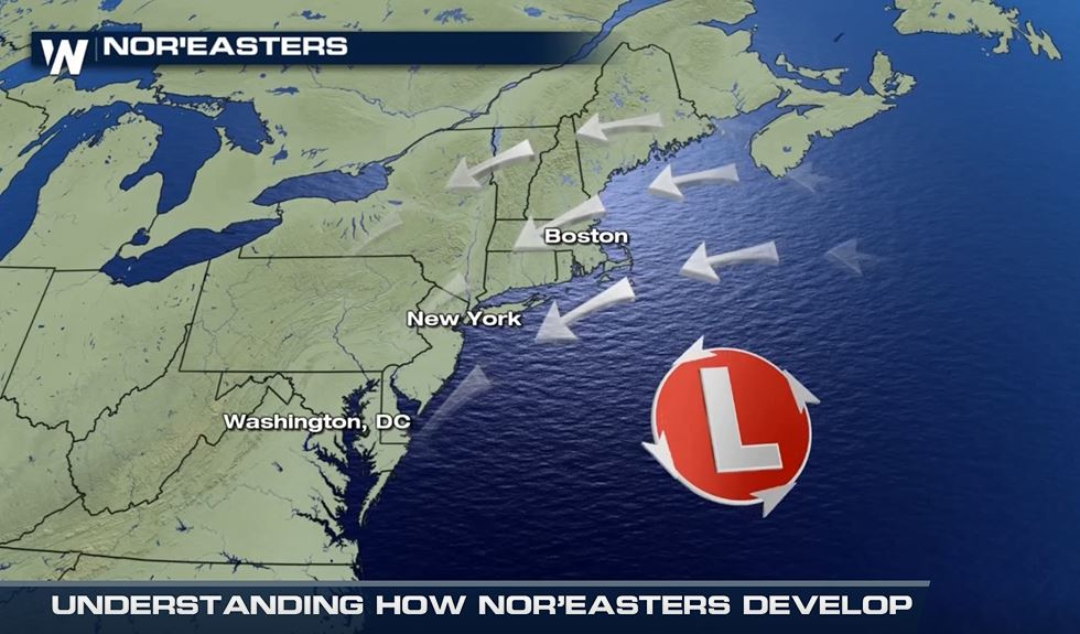 Understanding How Nor'easters Develop