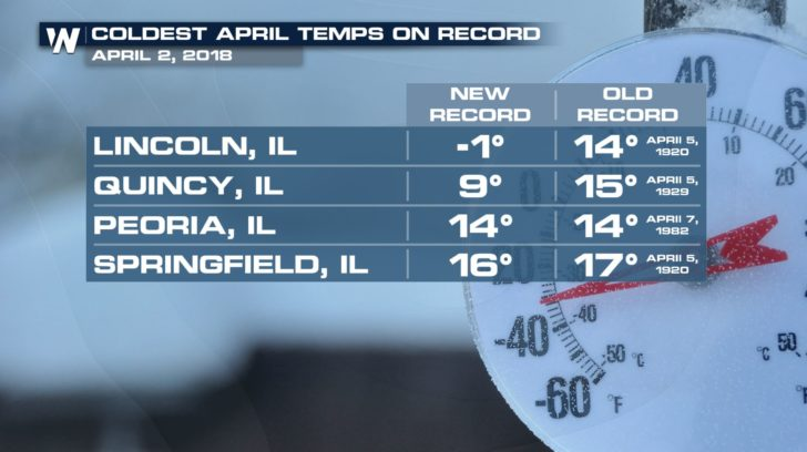 Coldest April Temperatures On Record Weathernation