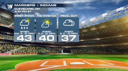 Let's Play Ball - Baseball Forecast for Select Ball Games