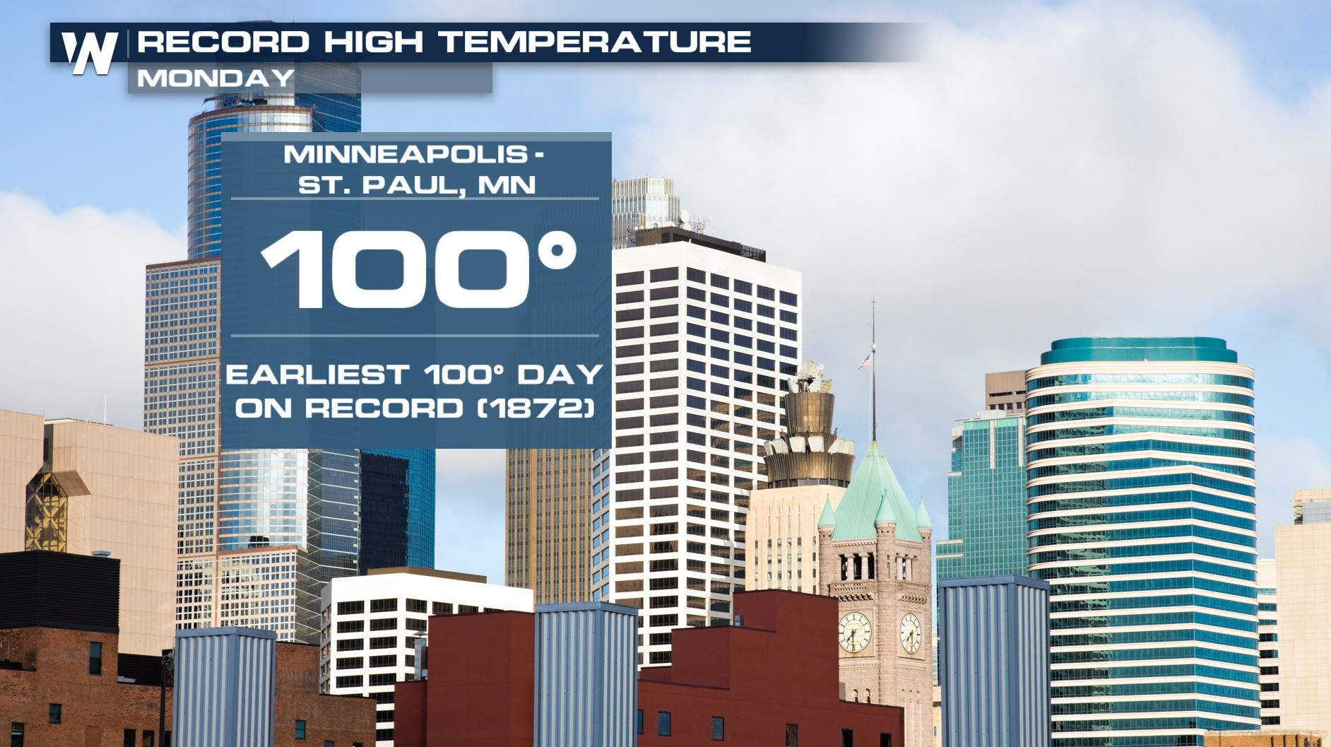 Twin Cities Reach Triple Digits at Earliest Pace
