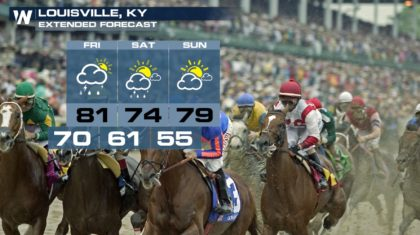 Derby Forecast: Rain or Shine?