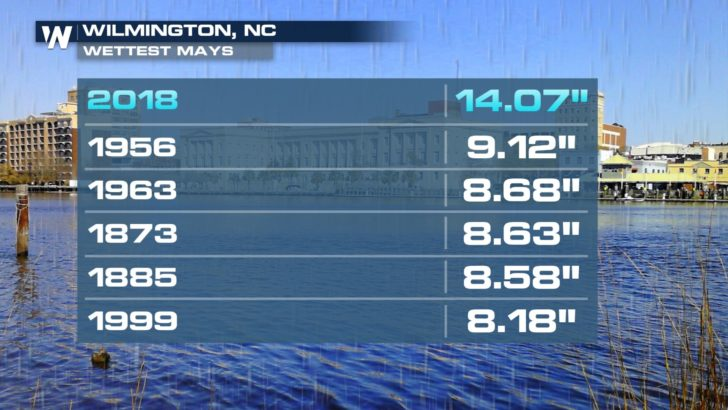 Wilmington, NC With Its Wettest May on Record... By Far