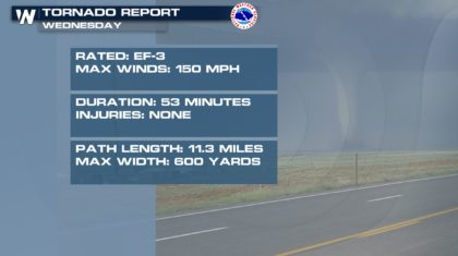 Laramie, WY Tornado Rated an EF-3