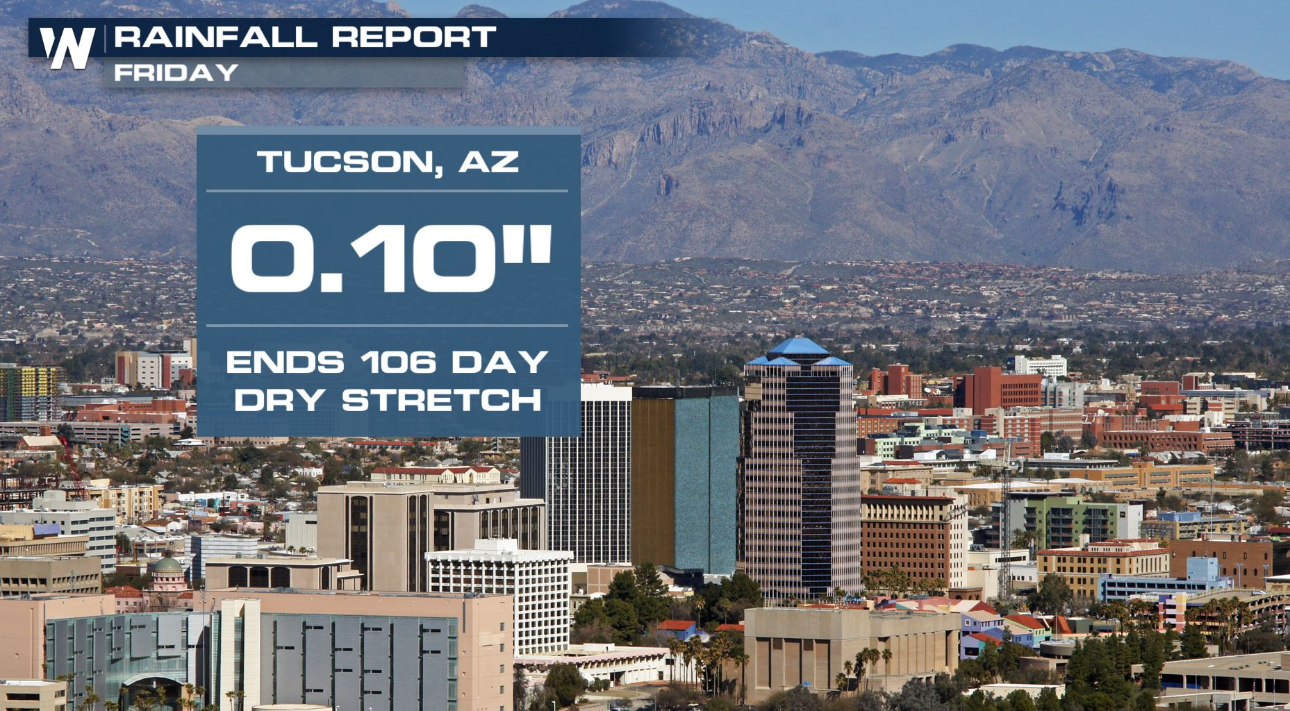 Tucson, Arizona Ends 100+ Day Dry Stretch