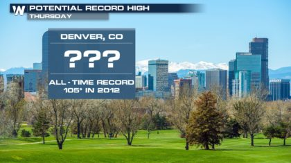 Could Denver Get Its Hottest Day...EVER?