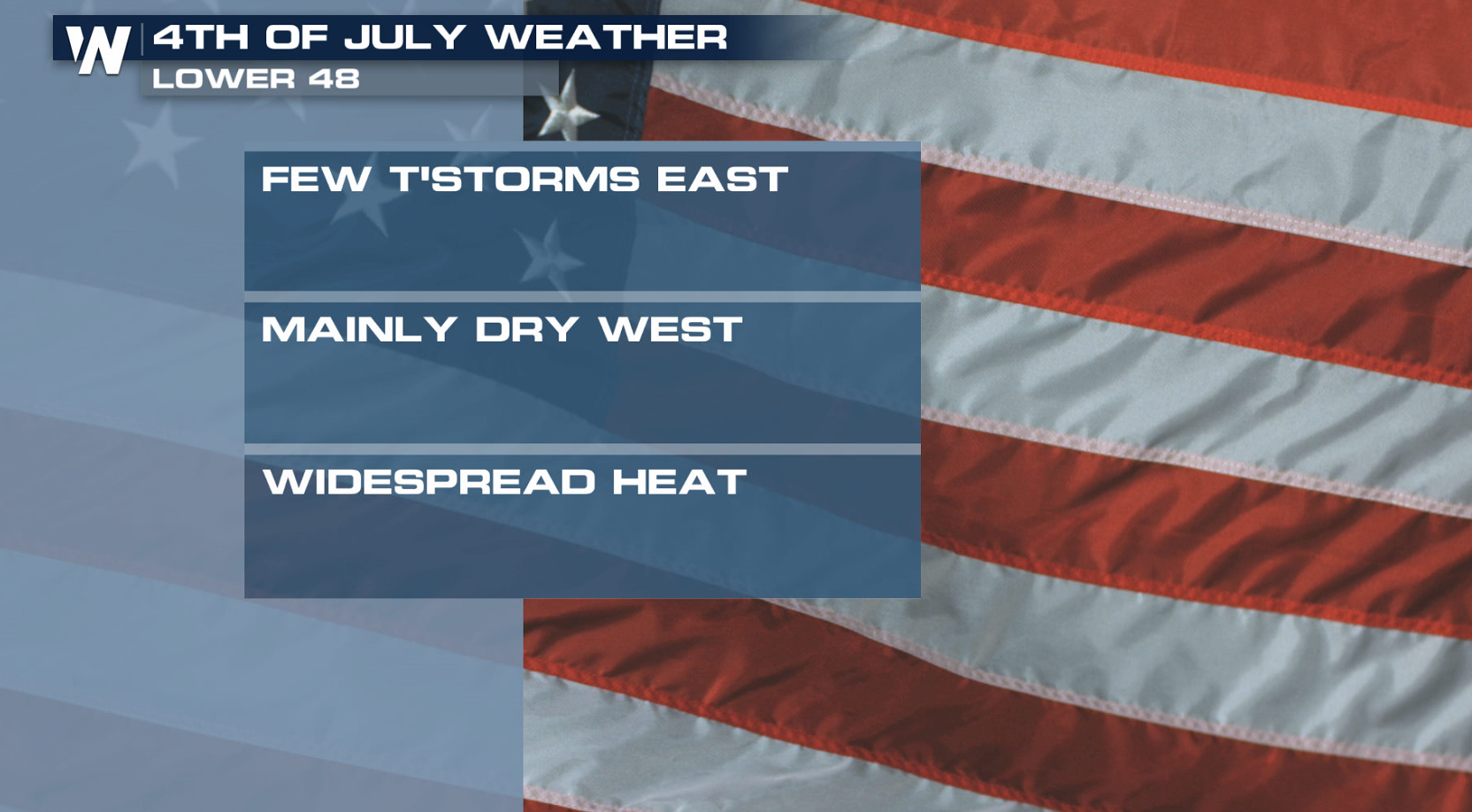 The Best and Worst Weather This Independence Day