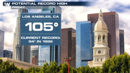 Los Angeles is About to Smash Its record High