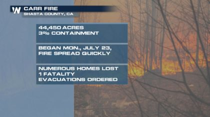 Latest Statistics on Carr and Cranston Fires