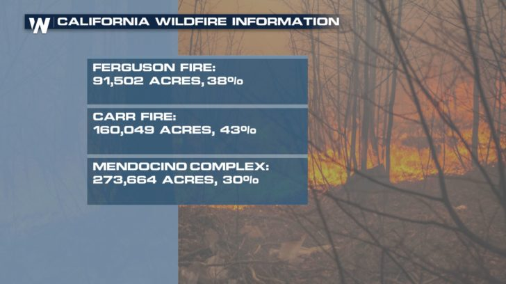 Fires Impact Entire West